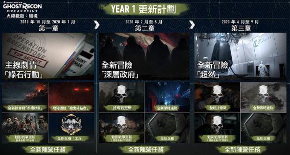《火線獵殺 絕境》DLC-季票